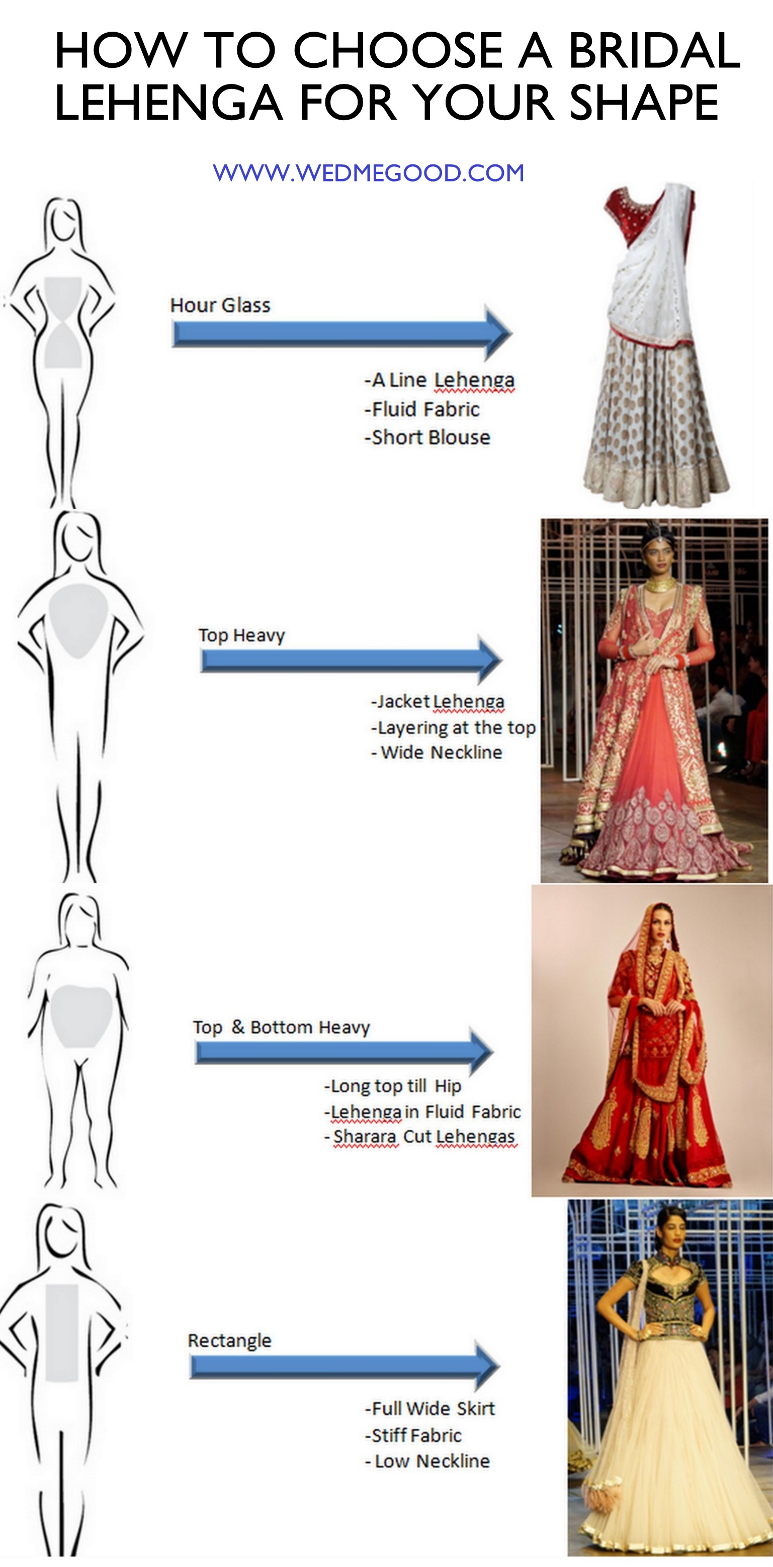 How To Choosing The Right Wedding Lehenga For Your Body